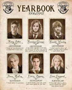 - Harry Potter World 2020 Harry Potter Tumblr, Harry Potter Quiz, Harry Potter Poster, Immer Harry Potter, Magia Harry Potter, Fans D'harry Potter, Estilo Harry Potter, Mundo Harry Potter, Harry Potter Spells