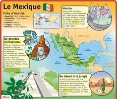 Fiche exposés : Le Mexique