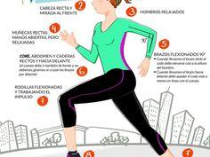 Esta es la postura correcta para correr