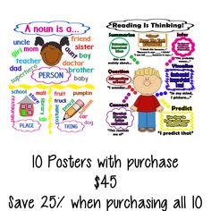 10 Teacher Posters Save 25% by JojoBeansGoodies on Etsy