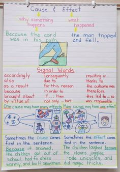 Language Arts Anchor Charts - there are a lot of great ones here!
