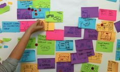 """Design Thinking in Museums: Stepping into the """"Continuum of Innovation"""""""
