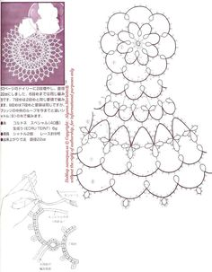 Фото, автор alyona.merletto на Яндекс.Фотках Shuttle Tatting Patterns, Needle Tatting Patterns, Knitting Patterns, Crochet Patterns, Diy And Crafts, Arts And Crafts, Tatting Tutorial, Knitted Necklace, Lacemaking