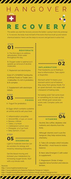 Way To Cure & Rid A Hangover How To Cure A Hangover Fast infographic. Step By Step Remedies.How To Cure A Hangover Fast infographic. Step By Step Remedies. Get Rid Of Hangover, Hangover Food, Hangover Tips, Hangover Helpers, How To Cure Hangover, Best Thing For Hangover, 3 Day Hangover, Cold Remedies, Natural Home Remedies