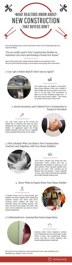 New Construction Real Estate and Why You Need a Realtor to Represent You When Buying and Building a New House