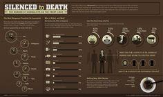 infographie statistique - Recherche Google