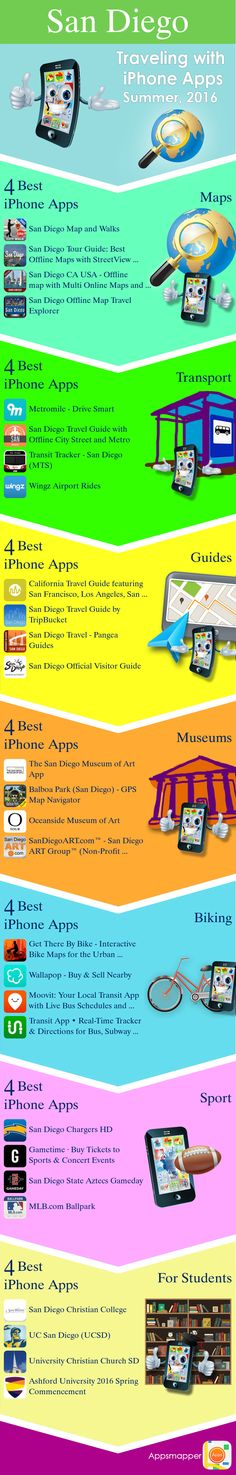 San Diego iPhone apps: Travel Guides, Maps, Transportation, Biking, Museums, Parking, Sport and apps for Students.