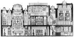 Sir John Soane's Museum | Archives, Libraries + Databases Fall 2014