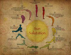 El Saludo Al Sol, es beneficioso para la flexibilidad de la columna, las articulaciones y el equilibrio. Es una entrada en calor para realizar las Asanas que completan la sesiones de yoga. Se pueden hacer las series que necesites sin forzar el organismo y atentos a la respiración