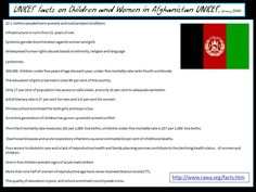 Facts about women and children