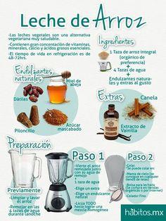Receta para preparar bebida de arroz. Recuerde usar sustitutos de azúcar o miel como edulcorantes sintéticos. @SalubritasClini www.salubritasclinica.wordpress.com www.salubritasclinica.wix.com
