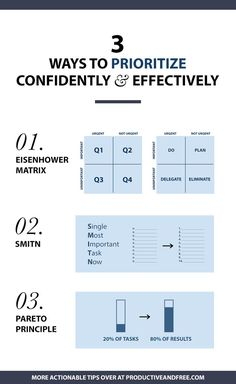 3 Ways To Prioritize Confidently and Effectively — Productive and Free Leadership Development, Professional Development, Self Development, Personal Development, Time Management Strategies, Time Management Tips, Business Management, Office Management, Change Management