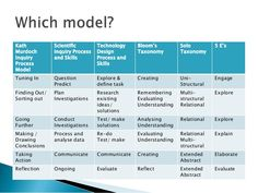 kath murdoch inquiry based learning model - Google Search