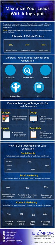 Is your infographic driving enough revenue for your business? Here's how to optimize your infographic to drive quality leads and profitable results. Online Marketing, Digital Marketing, Affiliate Marketing, Ppt Presentation Slides, Infographic Comparison, Marketing Automation, Marketing Professional, Influencer Marketing, Data Visualization