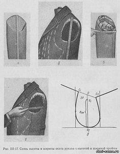 20. Способы построения первичных чертежей рукавов - Основы конструирования одежды - Всё о шитье
