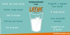 Expresiones con leche | profesoresdeele.org