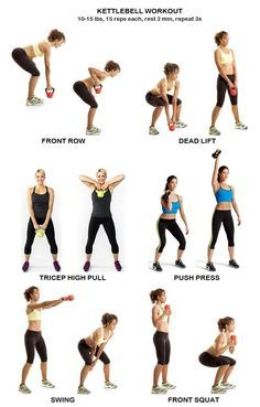 Kettlebell ExerciseWhat is Kettlebell Exercise? The kettlebell is not a new thing and it has been around for quite some time. Fitness Workouts, Kettlebell Workouts For Women, Kettlebell Workout Routines, Kettlebell Cardio, At Home Workouts, Fitness Tips, Health Fitness, Women's Health, Health Tips