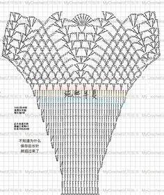 56 trendy Ideas for crochet bikini pattern free bathing suits Crochet Pillow Patterns Free, Crochet Bikini Pattern, Crochet Lace Edging, Crochet Bikini Top, Granny Square Crochet Pattern, Crochet Chart, Crochet Heart Blanket, Crochet Baby Jacket, Crochet Baby Shoes