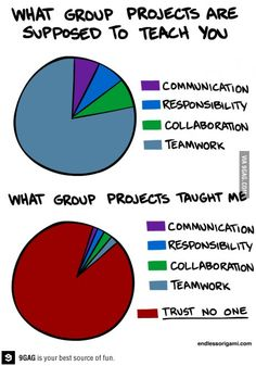 What Group Projects Are Supposed To Teach Vs What They Actually Taught Me funny lol humor funny pictures funny photos funny images hilarious pictures Haters Gonna Hate, Tenacious D, Frases Humor, Group Projects, School Projects, Trust No One, E Mc2, Funny Quotes, Funny Memes