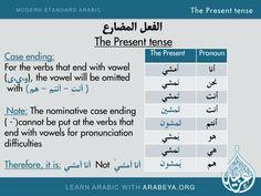 Case ending 2 of the present tense Arabic Verbs, Arabic Phrases, Modern Standard Arabic, Learn Arabic Online, Arabic Lessons, Learn Turkish, Arabic Language, Learning Arabic, English Grammar