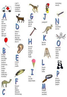 Key words list - A simple and illustrated word list.