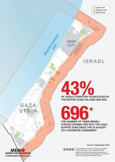 #EndTheOccupation #FreePalestine