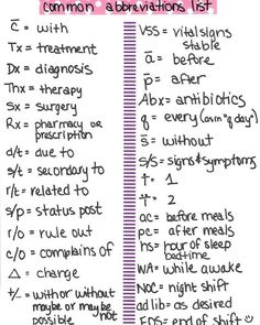 Common nursing abbreviation list for new nurses