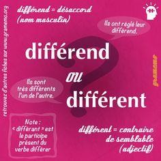 Les homophones: DIFFÉREND ou DIFFÉRENT? Une fiche de: Gramémo