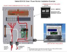 Solar panel monitor - Google Search