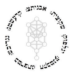 Ana Becoaj. La oración Ana Becoaj contiene el nombre de las 7 letras en la primera letra de cada palabra.
