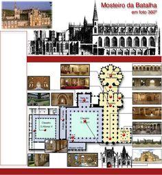 Visita Virtual ao Mosteiro da Batalha
