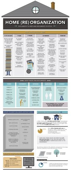 When I come across an infographic that has awesome info + design + overall message, it just needs to be shared.  On the topic of organizing your home documents + office, I especially love this one created by Sarah Henderson and found on The Joyful Organizer (great website, check it out!) about what…