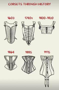 Corsets through history XVII-XX sec. - Corsets through history XVII-XX sec. Source by eliemiregal - Historical Costume, Historical Clothing, Historical Dress, Historical Fiction, Victorian Fashion, Vintage Fashion, Victorian Gothic, Gothic Lolita, Vintage Dresses