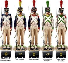 FRENCH MIDDLE GUARD FUSILIERS GRENADIERS 1812: