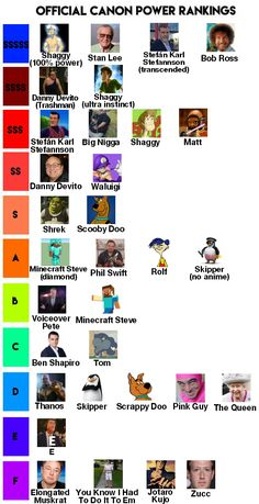 I disagree with the queen ranking, she should be higher Bad Memes, Stupid Memes, Stupid Funny, Dankest Memes, Funny Relatable Memes, Funny Jokes, Hilarious, Funny Images, Funny Pictures