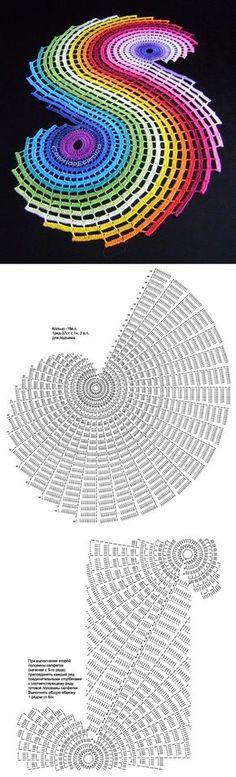 Deckchen_Regenbogenspirale