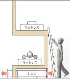 Effective use of children's beds- Effective use of children's beds - Student Room, Student House, Teen Bedroom Designs, Kids Bedroom, Sibling Bedroom, Bunk Bed Rooms, Ideas Dormitorios, Childrens Beds, Bedroom Layouts