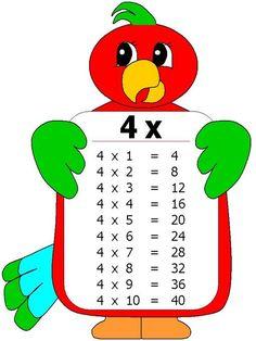 Ficha tabla multiplicar del 4 loro
