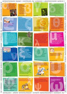 Αλφαβητάρι των τροφών μέσα από τα βιβλία: Το θέμα μας περιορίζεται, στο μεγαλύτερο μέρος του, σε ιστορίες για το φαγητό κι όχι σε βιβλία γνώσεων για τη διατροφή. Γιατί και το φαγητό θέλει τις ιστορίες του… Book Posters, Literacy, Map, Books, Libros, Book, Maps, Book Illustrations, Libri