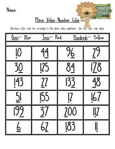 Color by Place Value (hundreds place)