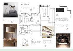 Afbeeldingsresultaat voor presentatie binnenhuisarchitect