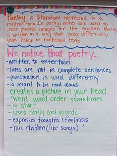 My Life as a Third Grade Teacher: A Peek at My Week  Poetry Anchor Chart