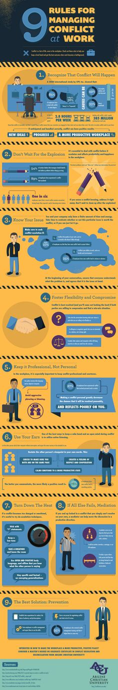 How-to-Manage-Conflict-at-Work-Infographic1