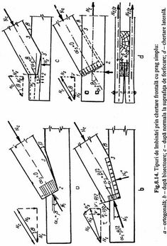 ACOPERISURI - Rol, alcatuire, clasificare si montare Floor Plans, Diagram, Prague, Calculus, Floor Plan Drawing, House Floor Plans