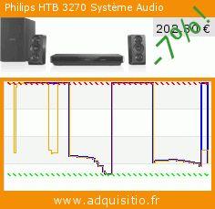Philips HTB 3270 Système Audio (Appareils électroniques). Réduction de 59%! Prix actuel 202,80 €, l'ancien prix était de 494,80 €. https://www.adquisitio.fr/philips/htb-3270-syst%C3%A8me-audio