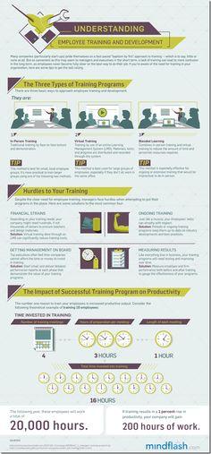 Understanding-Employee-Training-and-Development-Infographic