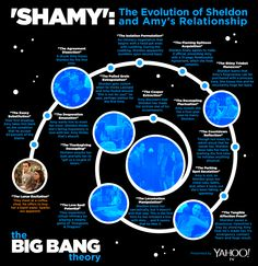 'The Big Bang Theory' Infographic: A Timeline of Sheldon Cooper and Amy Farrah Fowler's Relationship