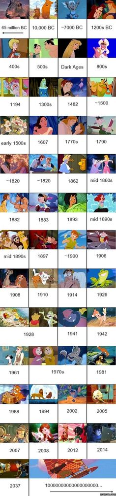 My history with media: I grew up watching Disney movies and singing all their songs. I still wake up every morning ready to listen to my Disney/Broadway playlist.   PS: I believe I'm a Disney princess :)