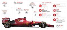 Scuderia Ferrari F1 car 2015