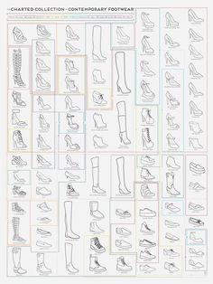 guia-tipos-de-sapatos-femininos2.jpg (1500×2000)